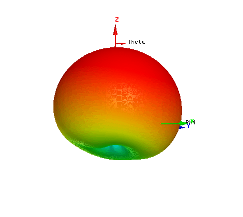 Microstrip Antenna design with Ansys HFSS | 12CAD com