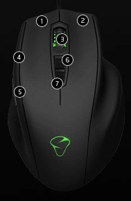 Mionix Naos 3200 Button Layout