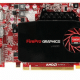 best graphics card for CAD reviews are performed for Nvidia and AMD products