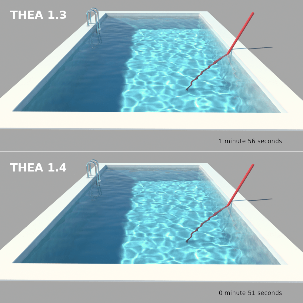A comparison of the rendering caustics in the newer vs. older, based on the same project and same SketchUp version.
